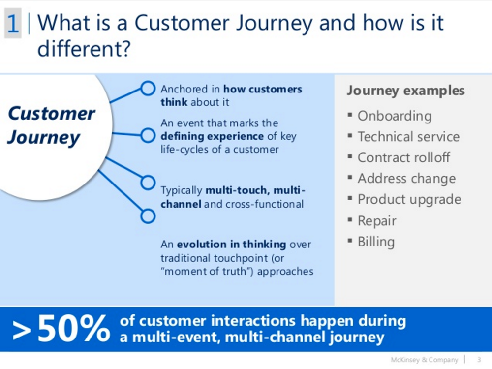 What is a Customer Journey and how is it different?