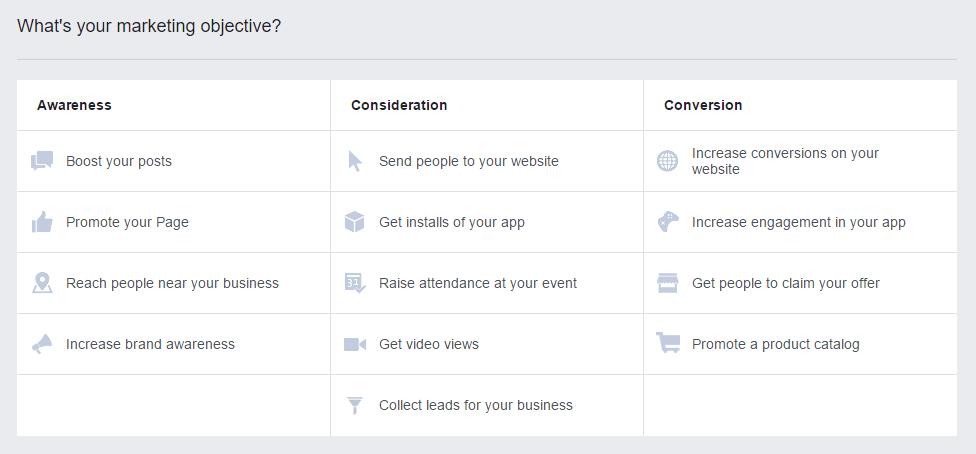 Social Media Advertising Objectives