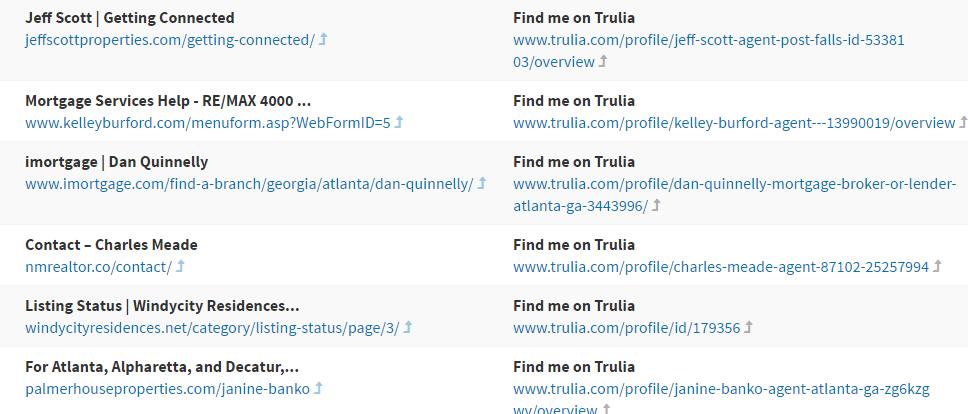 Trulia Backlinks