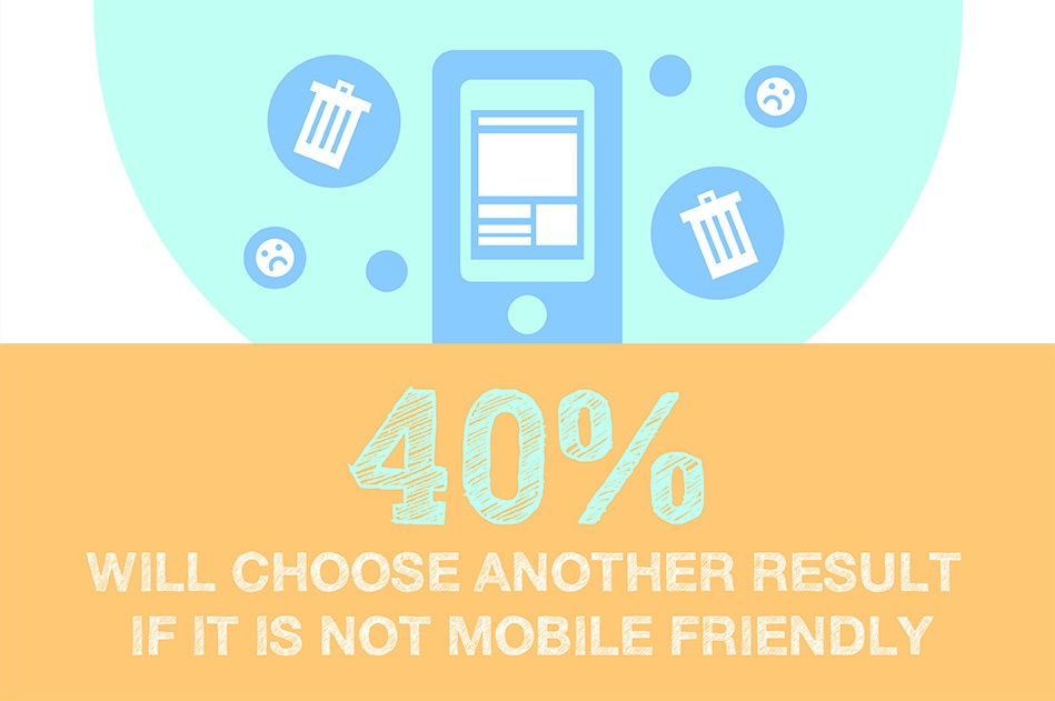 surveymonkey infographic mobile if not mobile friendly