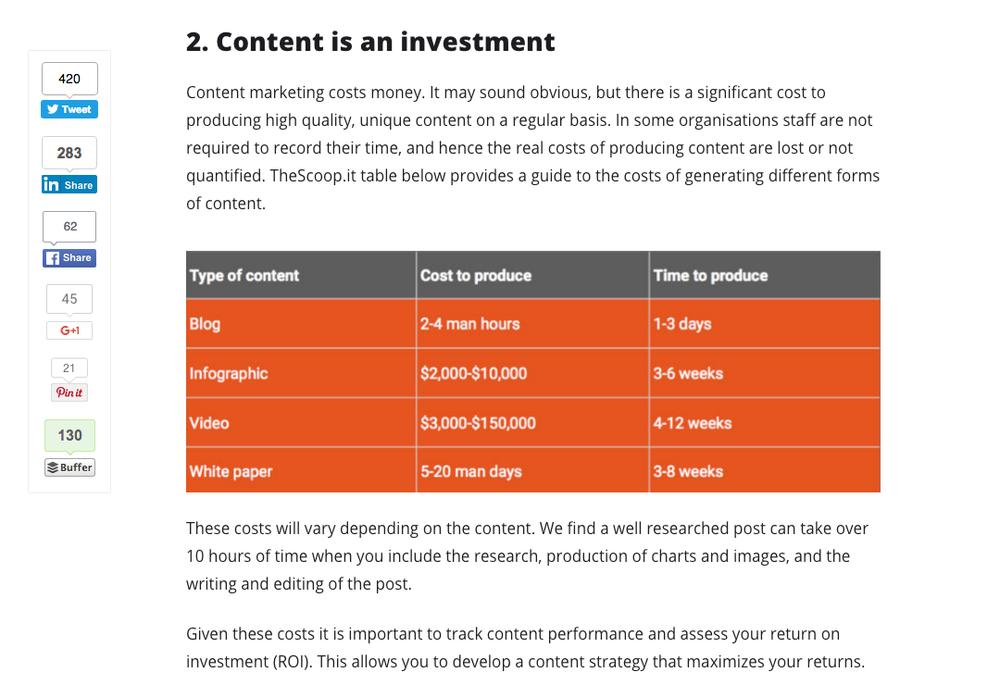 Content is an investment screenshot